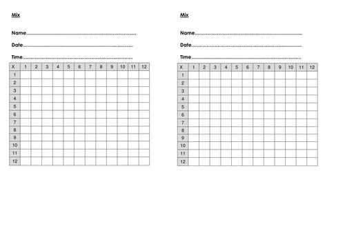 Multiplication Challenge Grids Differentiated by kla148 – Multiplication Squares Worksheets