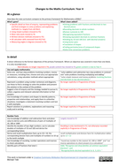 Changes to the Maths Curriculum - Year 4.pdf