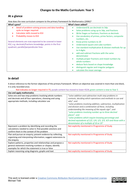 Changes to the Maths Curriculum - Year 5.pdf