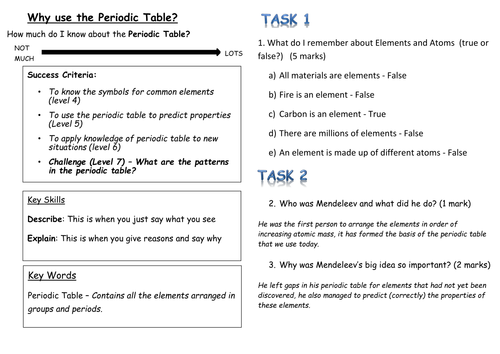 KS3 Atoms L2 periodic table by sciencebabe Teaching Resources TES – Trends in the Periodic Table Worksheet Answers
