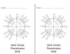 Unit Circle chart.pdf