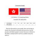 Conversion Graphs Currency Activity by dmarshall1988 | Teaching Resources