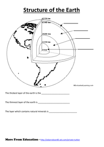 simple worksheet for structure of the earth by morefromeducation uk teaching resources tes. Black Bedroom Furniture Sets. Home Design Ideas