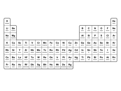 Periodic Table Worksheets Ks3 Gallery Periodic Table And Sample