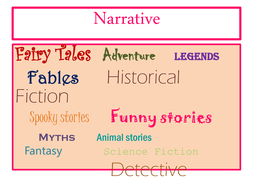narrative writing powerpoint 6th grade
