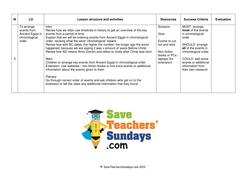 argumentative essay simple topics