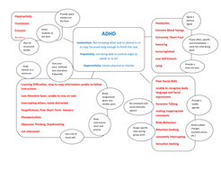 adhd mind map with tips.pdf