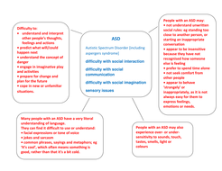ASD mind map without tips.pdf