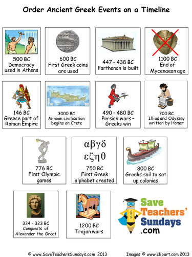 Ancient Greece timeline - plan and events to order by ...