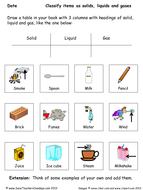 States of Matter lesson plan, PPoint and Worksheet