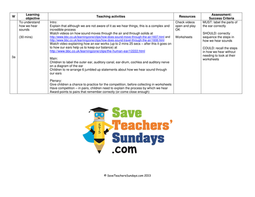 Parts of the Ear and How we Hear plan worksheet by – Lesson Plan Worksheets