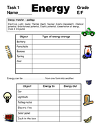 Energy transfers, sankey diagrams and efficiency