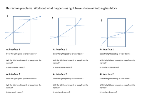 {Light and the EM Spectrum Refraction by a9336408 Teaching – Refraction Worksheet