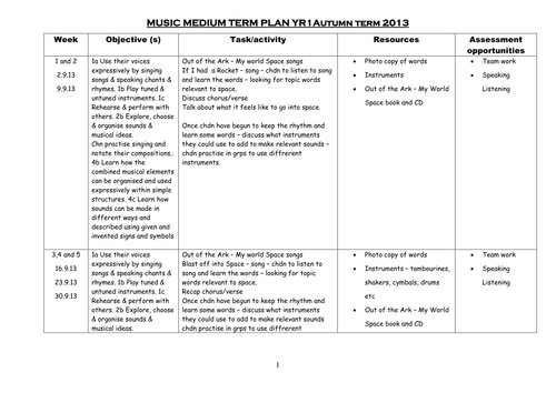 Medium Term Planning Full Lesson Plans Space By Wendy71 Teaching