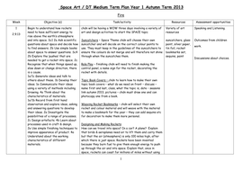 Medium term planning full lesson plans space by wendy71 teaching resources tes for Design and technology lesson plans