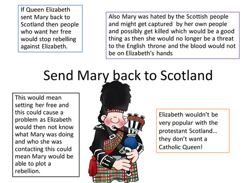 year 8 l12 elizabeth mary queen of scots by rimmel55 teaching resources tes. Black Bedroom Furniture Sets. Home Design Ideas