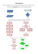 Writting Algorithms Tip Sheet