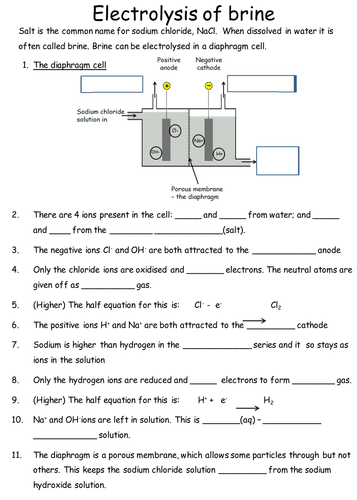 Electrolysis of brine by lesley_whalley - Teaching Resources - Tes