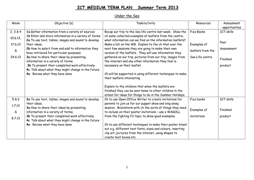 Under the Sea Medium Term Planning by wendy71 - Teaching Resources ...