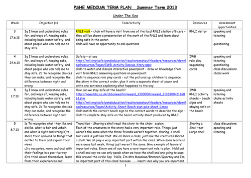Under the Sea Medium Term Planning by wendy71  Teaching Resources