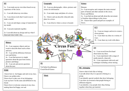 termly planning year 1 circus, toys and gruffalo by