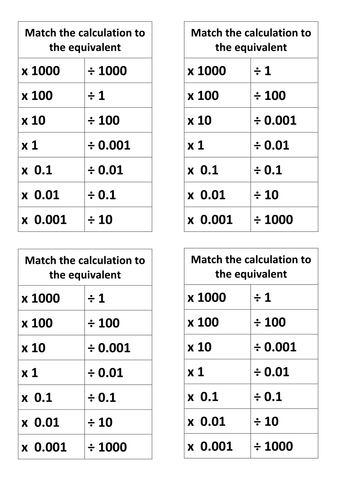 Multiply and Divide by 1000, 100, 10, 0.1, 0.01... by stericker ...