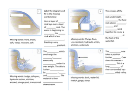 Waterfall Meander Levee Formation Missing Words Teaching Resources