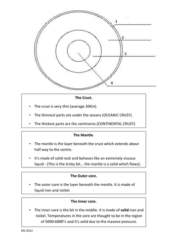 layers of the earth worksheet worksheets releaseboard free printable worksheets and activities. Black Bedroom Furniture Sets. Home Design Ideas
