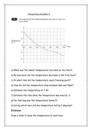 Interpreting Line Graphs KS2 by cleggy1611 - Teaching Resources - Tes