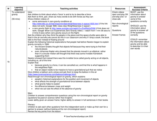 Preview A Text Worksheet : Gravity plan explanation text and worksheets by
