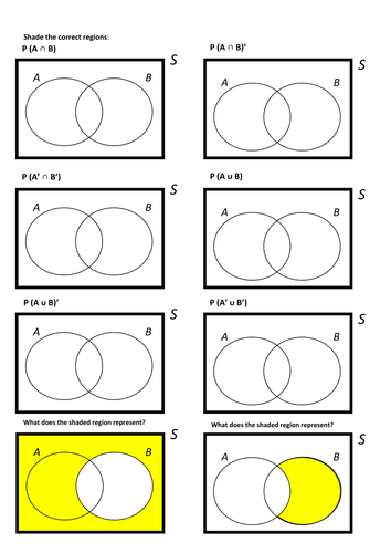 Set notation introduction to venn diagrams by charlottemay89 set notation introduction to venn diagrams by charlottemay89 teaching resources tes ccuart Gallery