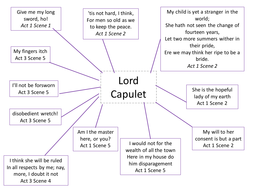 lord capulet quotes to juliet
