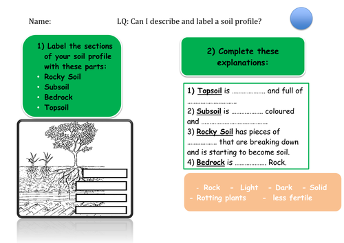 Soil Profile and Permeability by felixglenn Teaching Resources Tes – Layers of Soil Worksheet