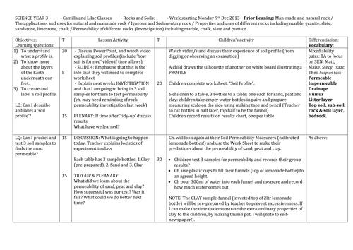 Soil by felixglenn Teaching Resources Tes – Soil Profile Worksheet