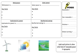 Renewable energy circus sheet by sac9rlj | Teaching Resources