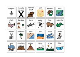 Treasure map symbols/ pirate story word bank by ...  Treasure Map Icons