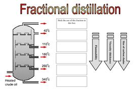 aqa fractional distillation by tayyabwahid  teaching resources  tes c fractional distillationpptx fractionaldistillationcutandstick  lower abilitydoc