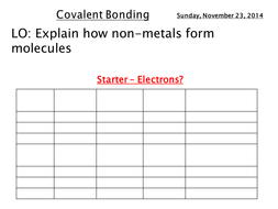 Aqa C2 Covalent Bonding By Tayyabwahid Teaching Resources Tes