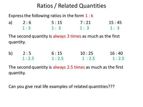 Direct Inverse Proportion By Johngozo Teaching Resources Tes