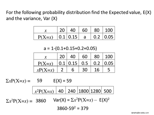 Introduction To Binomial Distribution Powerpoint By Derek