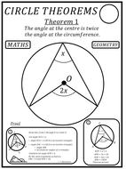 Circle Theorems posters white.pdf