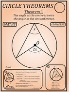 Circle Theorems posters red.pdf