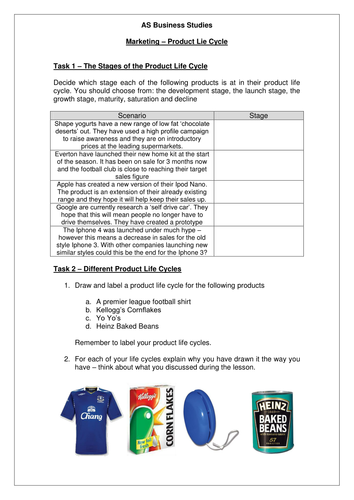 Worksheet Product Life Cycle Worksheet product life cycle by misss a 185 teaching resources tes worksheet doc