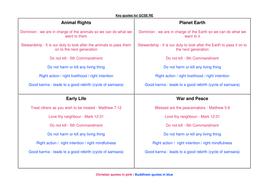 AQA GCSE RE - Key quotes