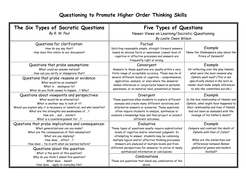 High Order Thinking Chart (1).doc