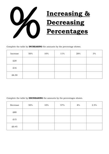 inc dec percentages and compound interest by jamesgay84 teaching resources tes. Black Bedroom Furniture Sets. Home Design Ideas