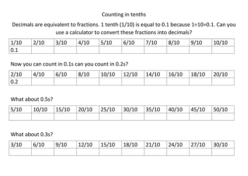 Fraction and decimal worksheets by vicbobmac1 Teaching Resources – Decimal Tenths Worksheet
