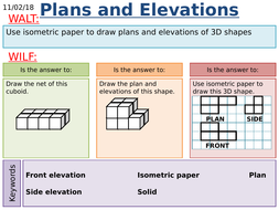 plans and elevations by mathsbyfintan teaching resources tes