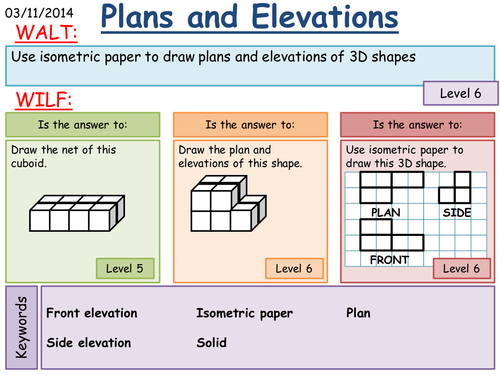 Elevation Plan Maths : Plans and elevations by fintansgirl teaching resources tes