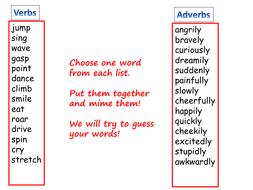Elimu | adverbs.